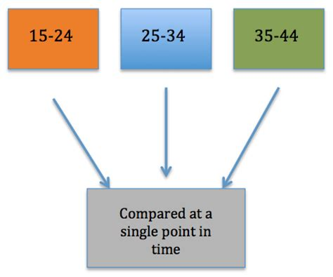 Research Paper Topics - Custom Writing S